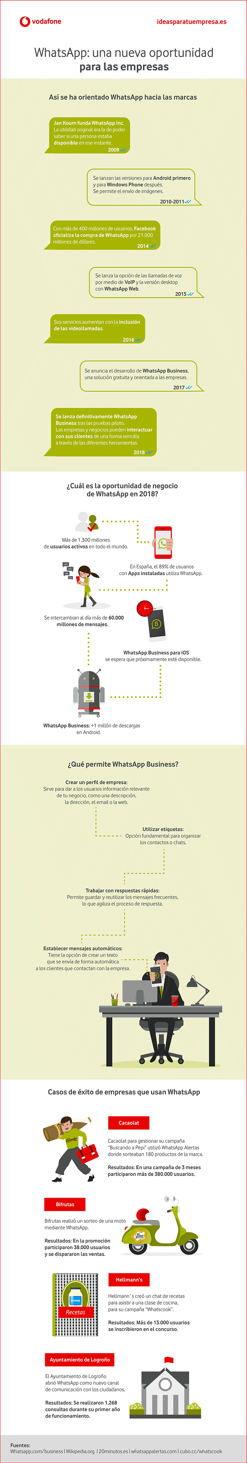 whatsapp-oportunidad-empresas