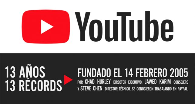 youtube-13-anos-13-records