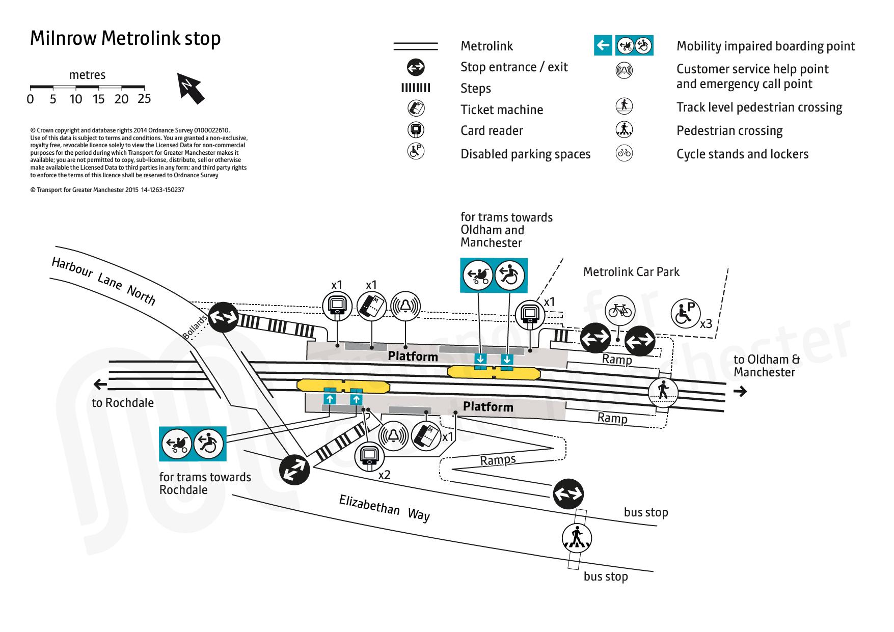 Gemütlich Zweidraht Start Stopp Station Galerie - Der Schaltplan ...