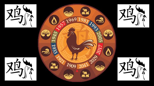 cinsky-kohout-horoskop