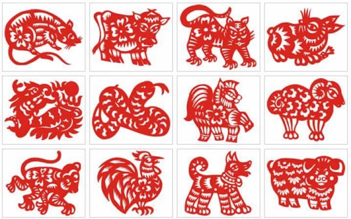 cinsky-horoskop-zvirat