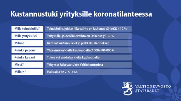 VNK_Kustannustuki_29062020