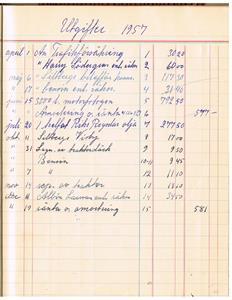 Kassabok för Näs Maskinförening nummer 1 1951-57 sista sidan 1957