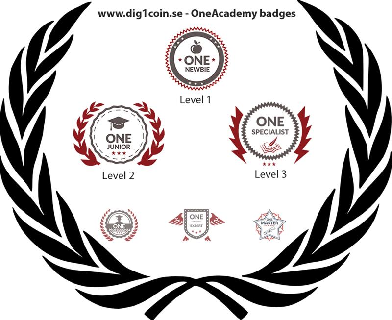 OneAcademy Badges