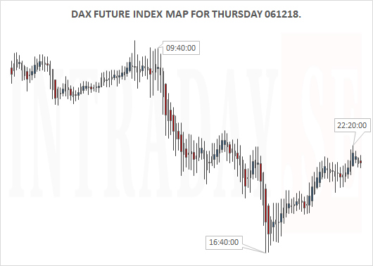 061218 - DAX MAP FOR THURSDAY 061218