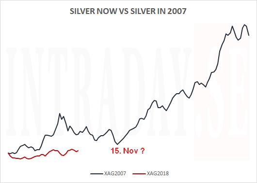 silvernowto2007