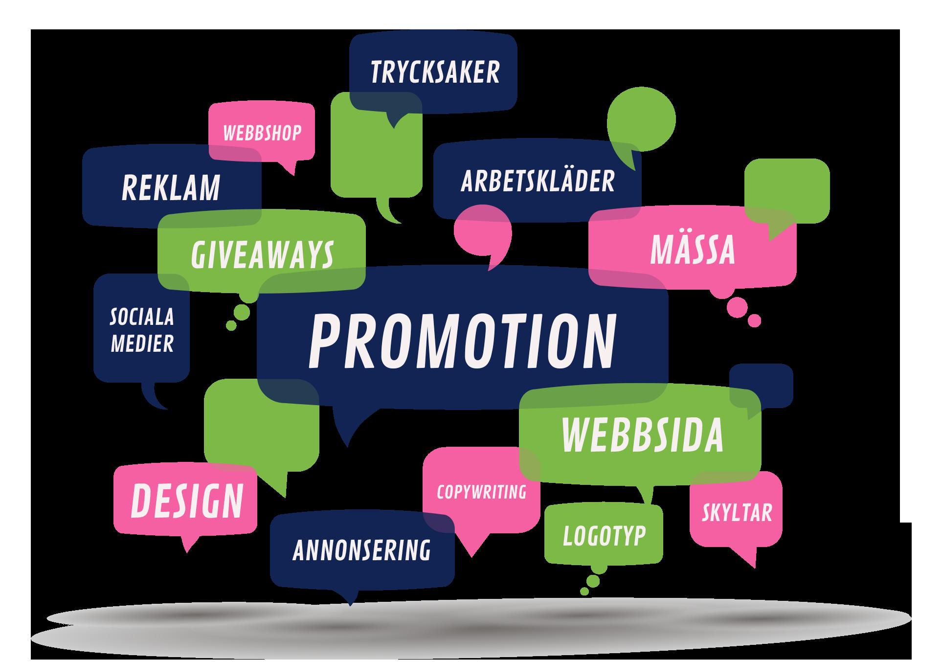 Profilprodukter Nynäshamn - Reklambyrå