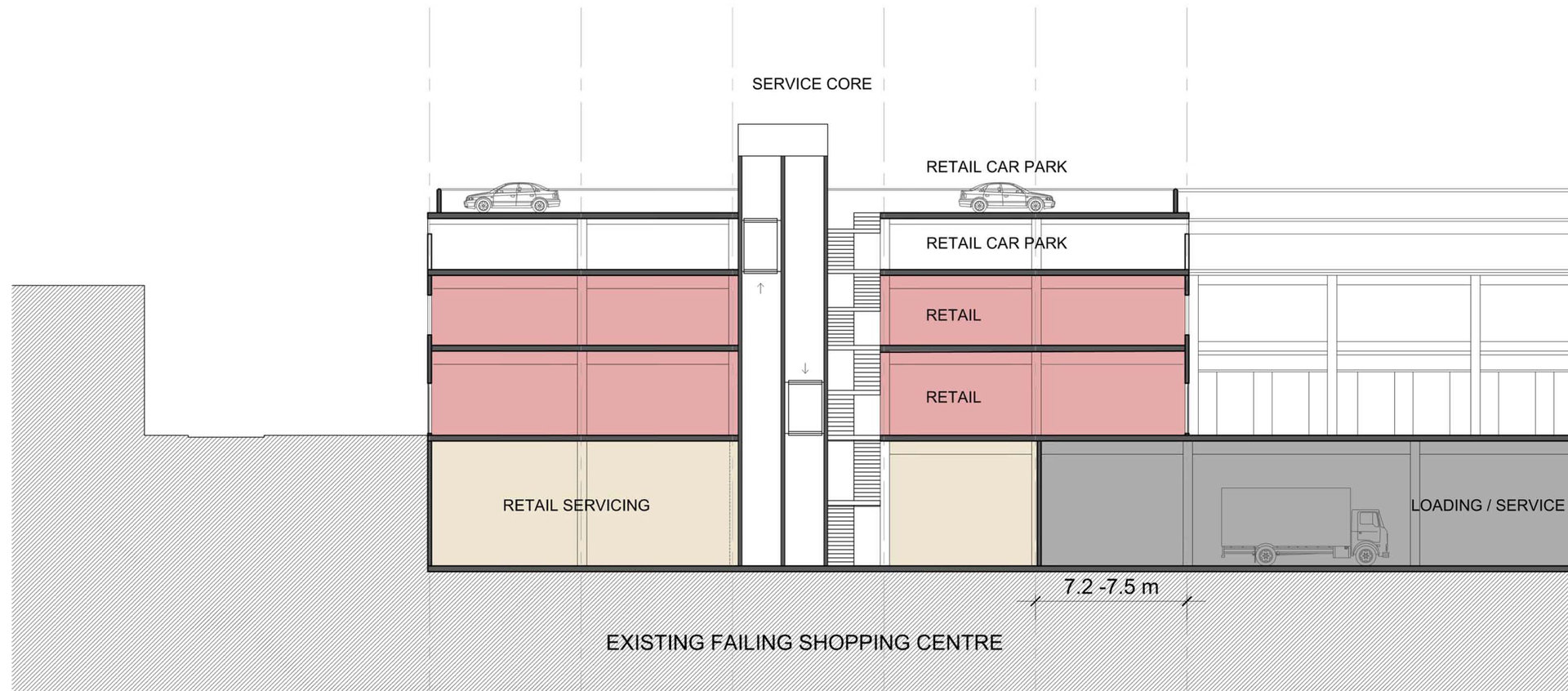 Zombie Malls and what to do with them | Blog | Wren Architecture