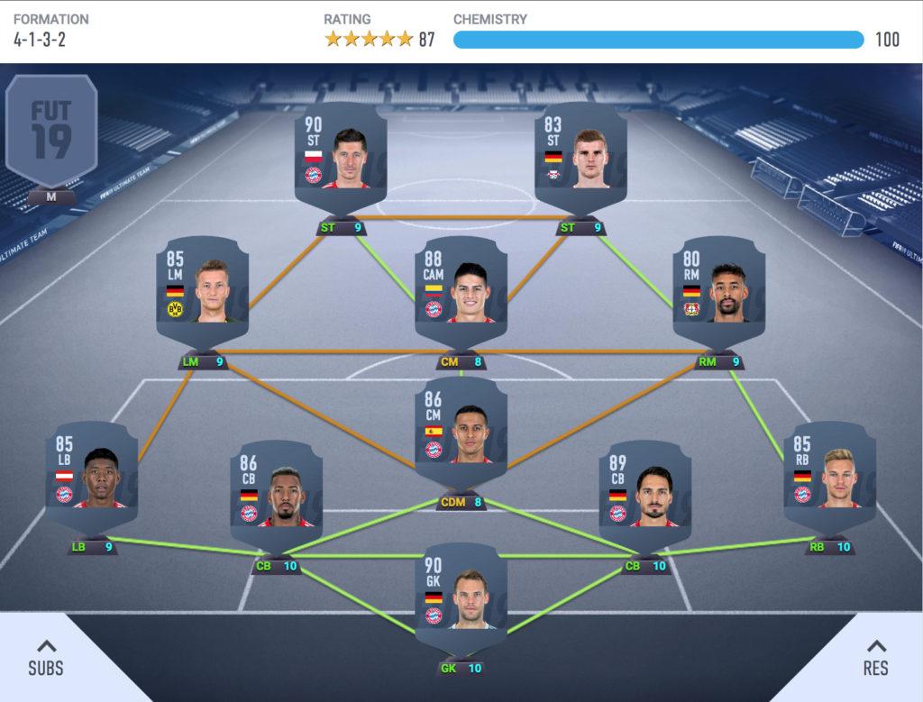 The Best FIFA 19 Bundesliga Ultimate Team