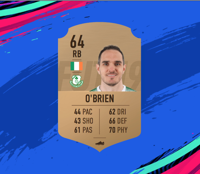 League of Ireland Players In FIFA 19