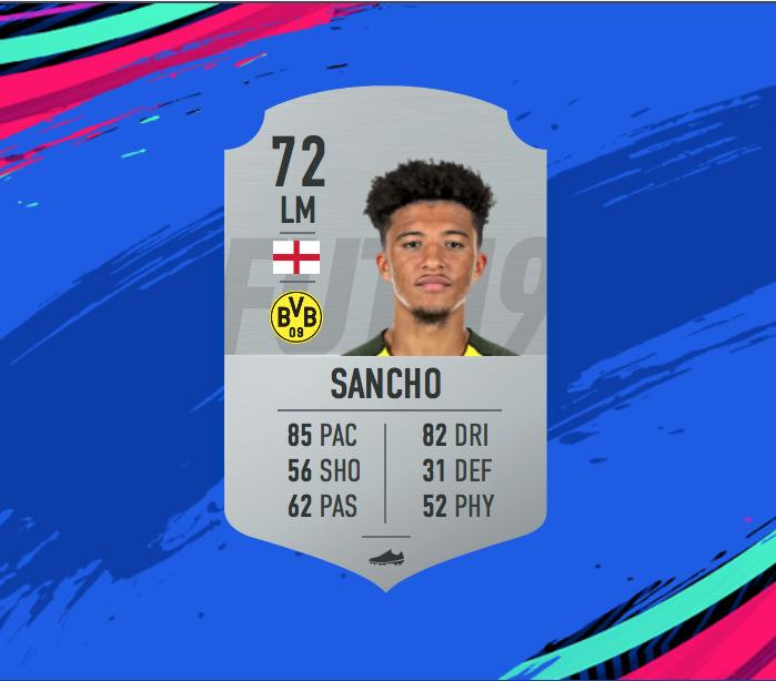 FIFA 19 TOTW 7 Predictions