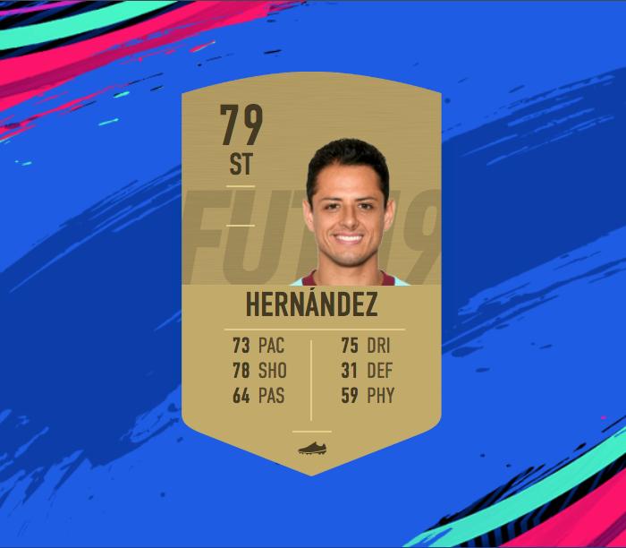 FIFA 19 TOTW 12 Predictions