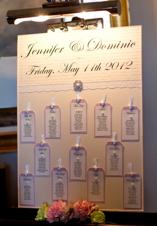 8 Great Seating Plan Ideas For Wedding Receptions