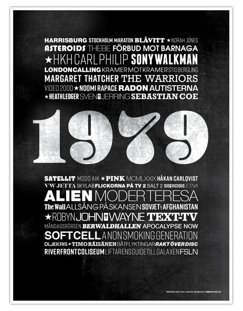 ÅRTALSPOSTER 1979