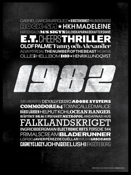 ÅRTALSPOSTER 1982