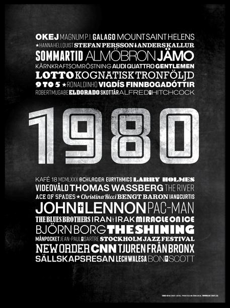 ÅRTALSPOSTER 1980