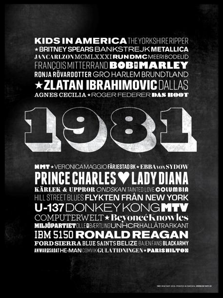 ÅRTALSPOSTER 1981