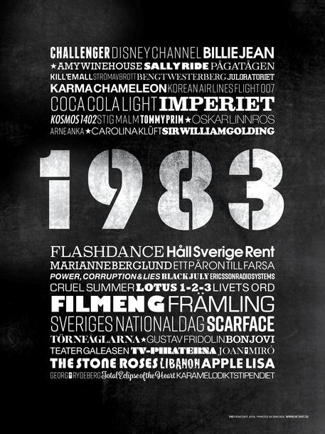 ÅRTALSPOSTER 1983