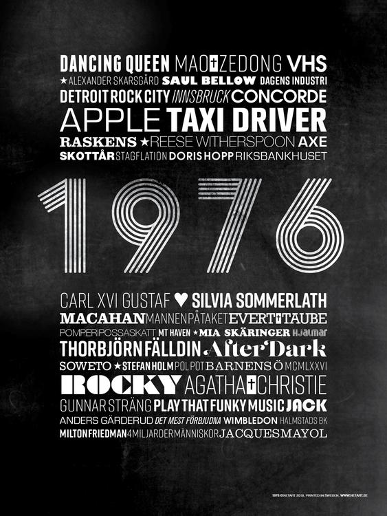 ÅRTALSPOSTER 1976