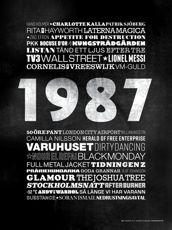 ÅRTALSPOSTER 1987
