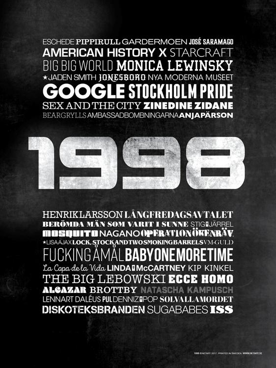 ÅRTALSPOSTER 1998