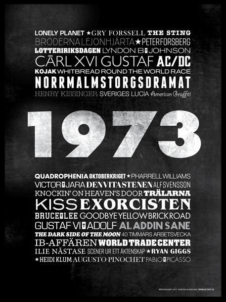 ÅRTALSPOSTER 1973