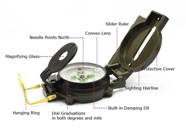 Eyeskey Portable Kompass