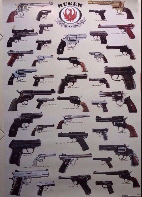 Ruger Home Decor
