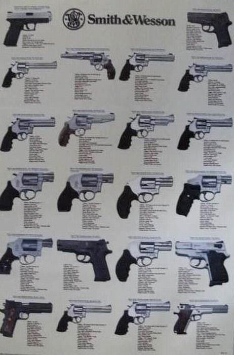 Smith & Wesson Home Decor