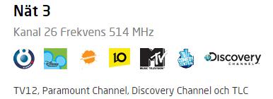 Tv-kanaler som ingår i MUX3 efter frekvensomläggningen