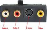 Förklarar vad dom olika utgångarna på en Scart till RCA+S-VHS adapter har för funktion. Vit är Vänster Ljud kanal, Röd är Höger Ljud kanal och Gul är Komposit video.