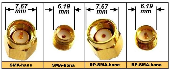Jämförelse mellan olika SMA-kontakter