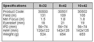 Opticron Verano BGA PC Oasis (2010) specifikationer