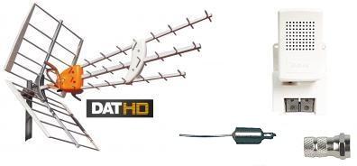 Antennpaket Stockholm Small med LTE skydd