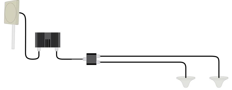 3G repeaterpaket med två inomhusantenner