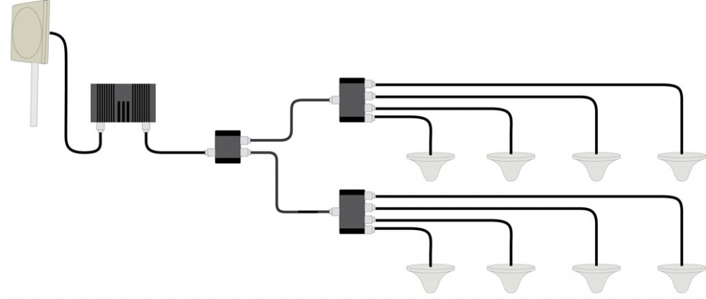 3G repeaterpaket med åtta inomhusantenner
