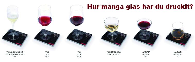 Wine partner - mät ditt intag av alkohol