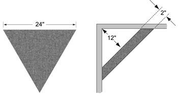 Primacoustic Cumulus Tri-corner Bass Trap