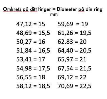 Välj det nummer som ligger närmast din storlek. Om kretsen är avrundad så  tar den diameter som ligger närmast ditt fingers omkrets. 8f2e1567bb0fb