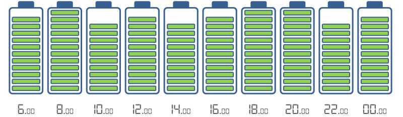 Batteri med trådlös laddning