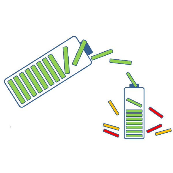Effektivitet vid laddning från batteri