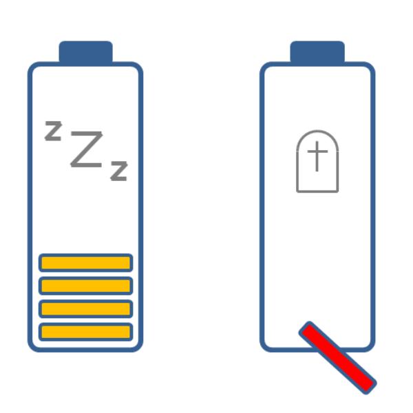 Förvaring av batterier