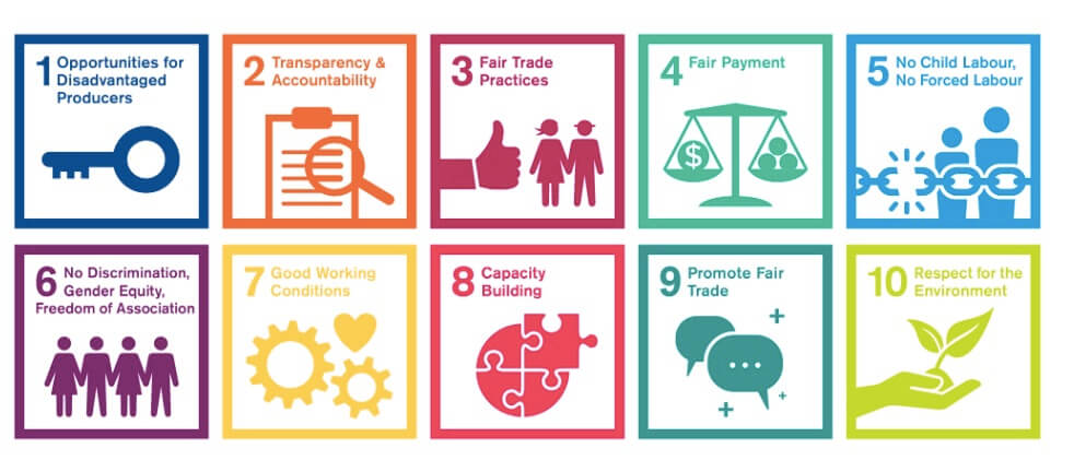 10 principles for Fair Trade. WFTO
