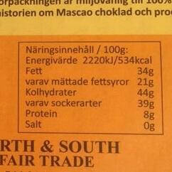 Näringsinnehåll /Energivärde Mascao mörk choklad apelsin.