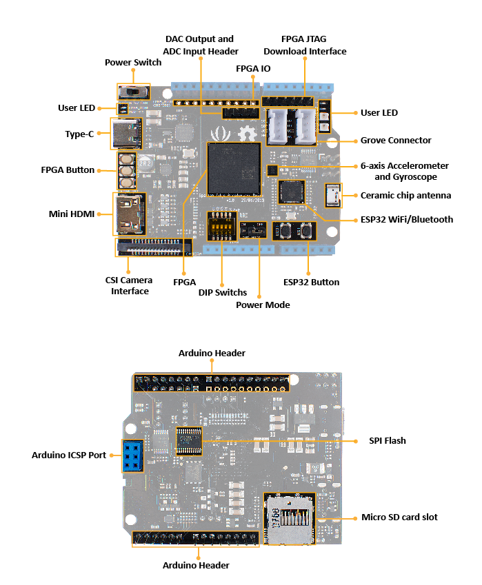 Raspberry Pi 4 Computer Model B 4GB with 3D Gesture