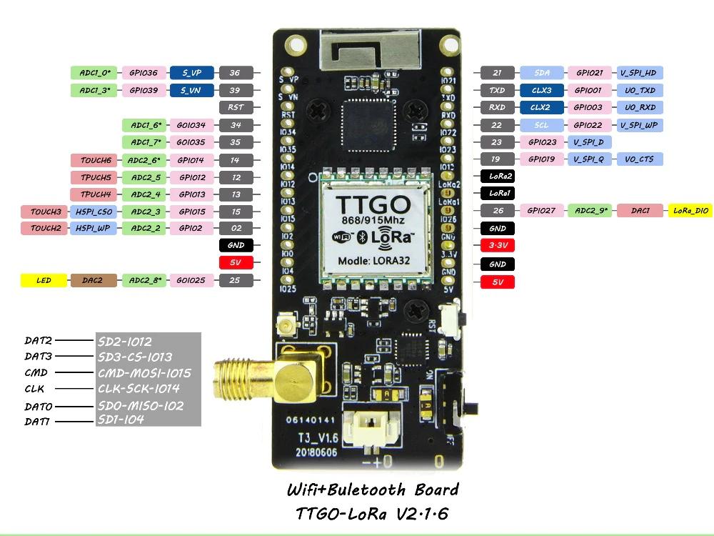 ESP32-Paxcounter 433/868/915MHZ LoRa ESP-32 OLED 0 96 Inch SD Card  Bluetooth WIFI Module SMA - HiTechChain