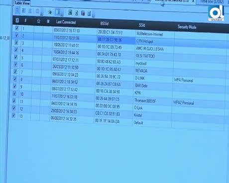 La media de ciberataques asciende a 384 casos diarios