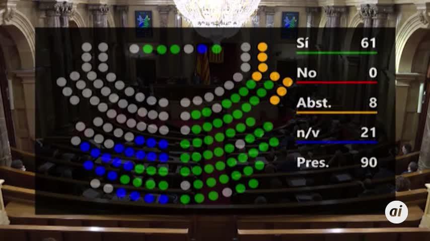 Nuevo desafío del Parlament, que vota a favor de la autodeterminación
