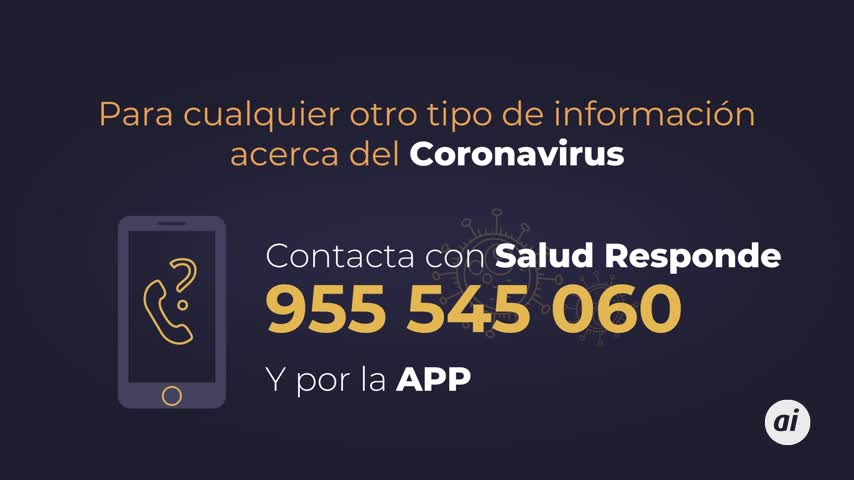 Cómo actuar ante el coronavirus en tres sencillos pasos