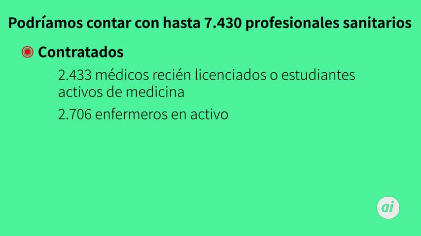 Andalucía afronta la pandemia con más camas, sanitarios y respiradores